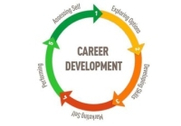 WEBINAR: GUIDING YOUR CAREER PROGRESSION PLANNING